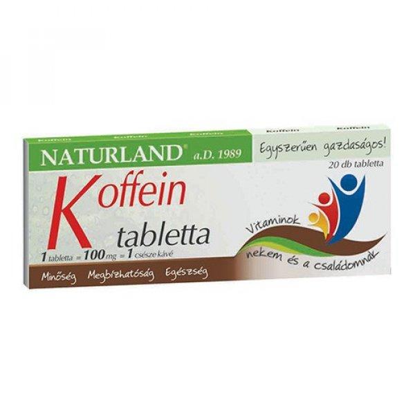 Koffein tabletta 100mg - 20db